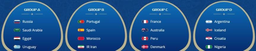 clasament cupa mondiala