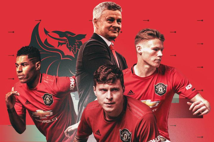 Manchester United – Ultimele știri, program, rezultate, Cote – Premier League